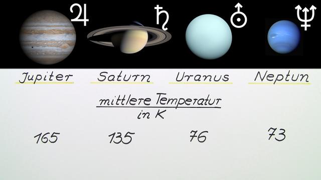 Planeten und ihre Trabanten – jupiterähnliche Planeten