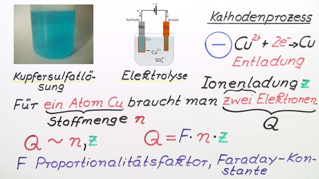 Berechnung von Metallmassen bei der Elektrolyse – Chemie online lernen