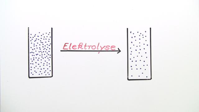 berechnung der ionenkonzentration nach elektrolyse chemie online lernen. Black Bedroom Furniture Sets. Home Design Ideas