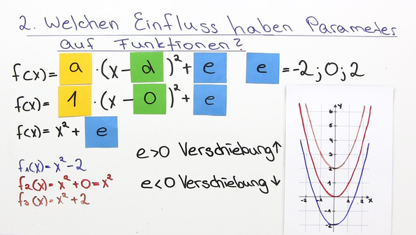 17164 funktionen mit parametern 1.standbild002