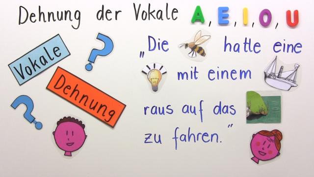 Dehnung der Vokale – Einfach erklärt (inkl. Übungen)