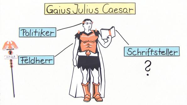 Caesar – De bello Gallico