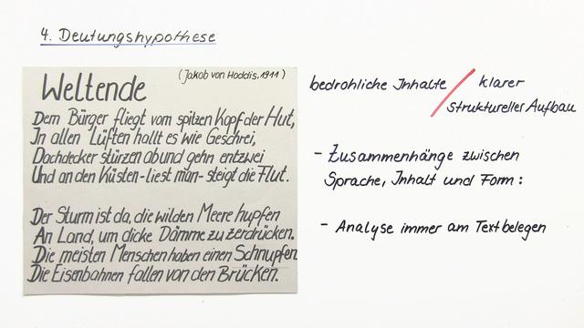 Deutsch 7 Klasse Online Lernen Mit Videos übungen