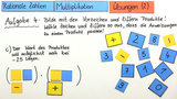 Rationale Zahlen – Multiplikation