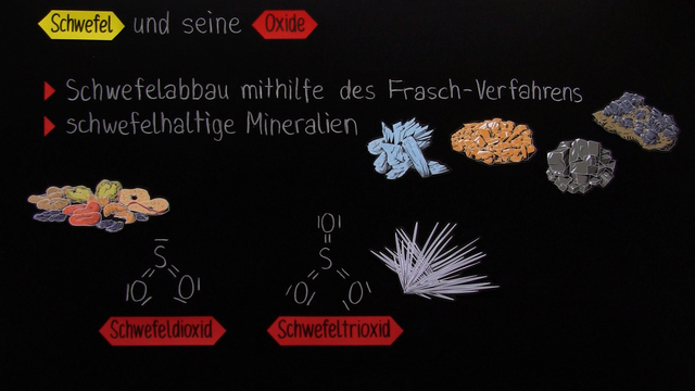 Schwefel und seine Oxide