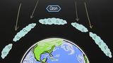 Ozon in der Atmosphäre