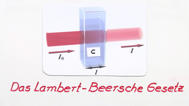 Das Lambert Beer'sche Gesetz