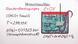 Die Standardwasserstoffelektrode