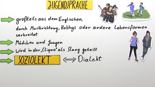 Arbeitsblätter Deutsch Jugendsprache : Jugendsprache Übungen arbeitsblätter