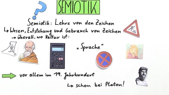 Semiotik: Lehre von den Zeichen – Einfach erklärt (inkl. Übungen)