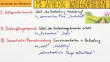Die Metapher - Begriff und Funktion