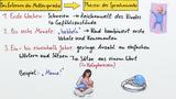 Das Erlernen der Muttersprache