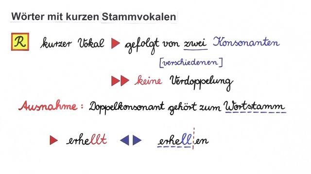 Wörter mit kurzen Stammvokalen – Einfach erklärt (inkl. Übungen)