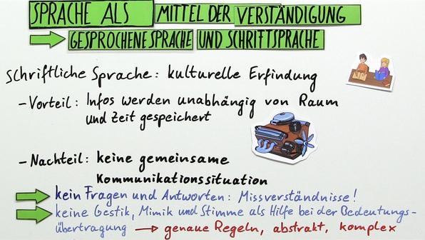 Sprache als Mittel der Verständigung