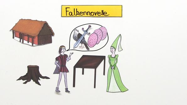 """""""Die Falkennovelle"""" – Inhalt und Merkmale (Boccaccio)"""
