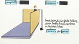 Geometrische Lagebezeichnungen – Waagrecht, senkrecht, horizontal und vertikal