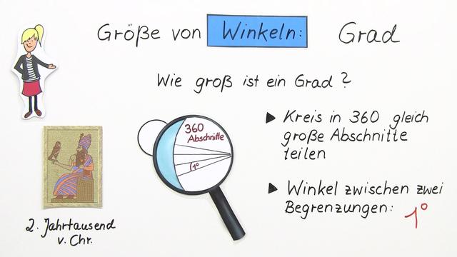 Was ist ein Winkel und wo gibt es sie? | sofatutor