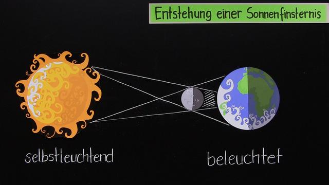 Sonnenfinsternis – wenn sich die Welt verdunkelt