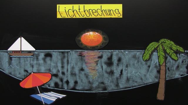 Lichtbrechung