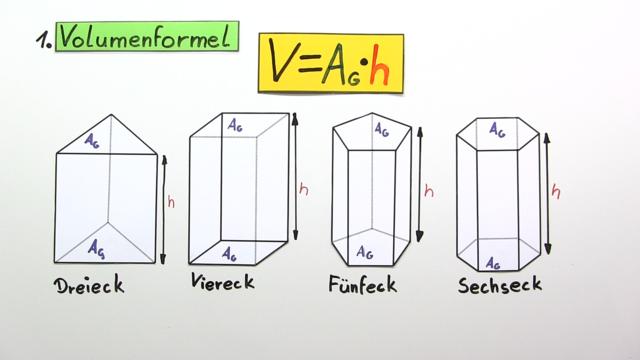 Volumen eines Prismas berechnen – Mathematik online lernen