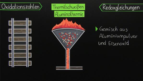 Redoxreaktionen – Grundlagen