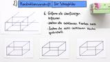Schrägbilder in der schrägen Parallelprojektion