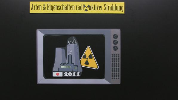 Radioaktive Strahlung – Arten und Eigenschaften