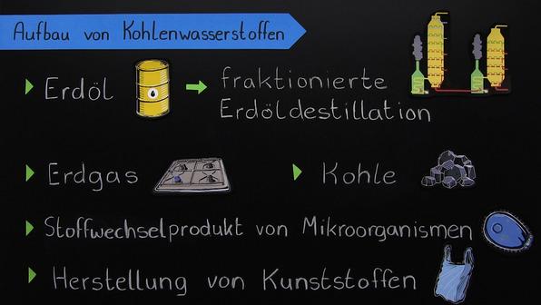 Aufbau von Kohlenwasserstoffen