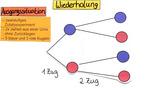Baumdiagramme – Übung