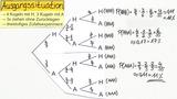 Baumdiagramme und Pfadregel – Beispiele