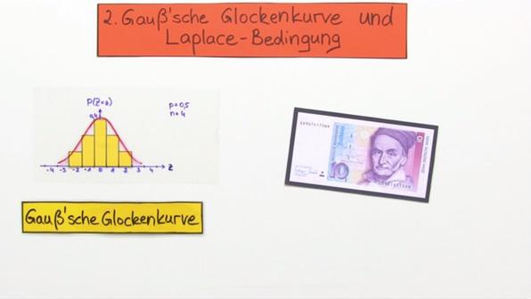 Normalverteilung – Gaußsche Glockenkurve und Laplace-Bedingung