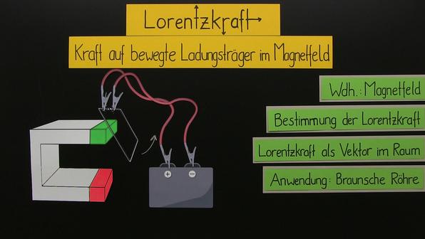 18197 testpaket lorentzkraft.standbild092