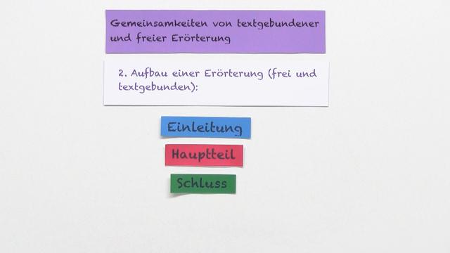 freie und textgebundene errterung einfach erklrt inkl bungen - Literarische Erorterung Beispiel