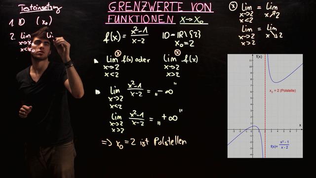 Grenzwerte von Funktionen für x → xₒ – Testeinsetzung