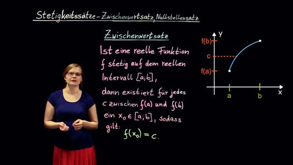 Zwischenwertsatz, Nullstellensatz, Satz vom Minimum und Maximum