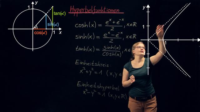 Hyperbelfunktionen sinh(x), cosh(x), tanh(x)
