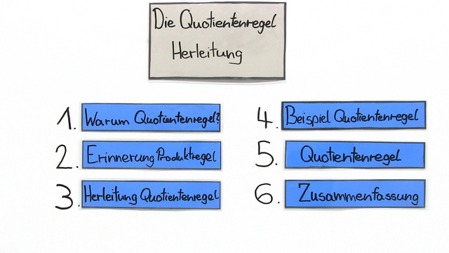 Quotientenregel – Herleitung