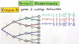 Bernoulli und der Zufall