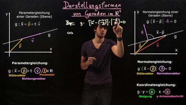 Geradengleichungen in der Ebene – Koordinatengleichung bestimmen