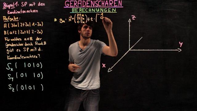 Geradenscharen – Berechnungen