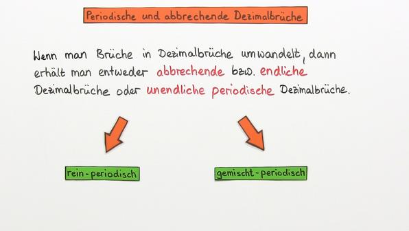 Periodische Und Abbrechende Dezimalbrüche. Dezimalbrüche, Dezimalzahlen ...