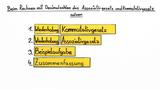 Dezimalbrüche – Assoziativgesetz und Kommutativgesetz nutzen