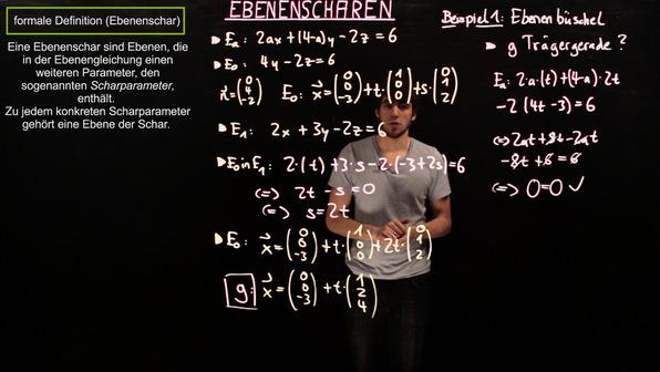 Ebenengleichungen mit Parameter – Ebenenscharen