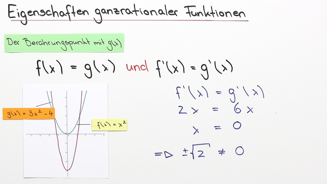 Rekonstruktion ganzrationaler Funktionen – Lösungsstrategie