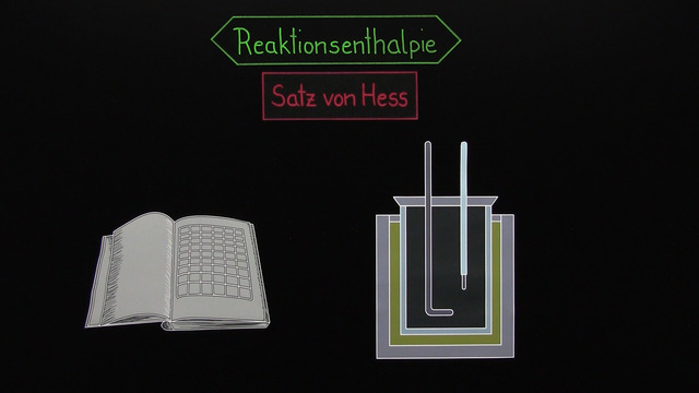 Satz von Hess – Einführung