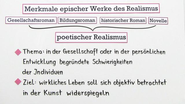 Der Roman im Realismus