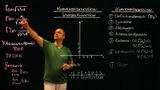 Wurzelfunktionen – Kurvendiskussion (Übungsvideo)
