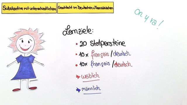 Substantive – unterschiedliches Geschlecht im Deutschen und Französischen