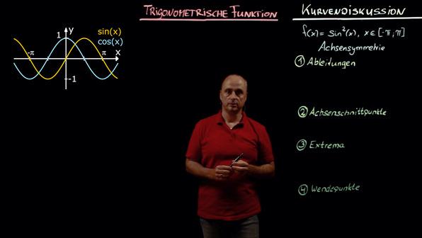 Trigonometrische Funktionen – Kurvendiskussion