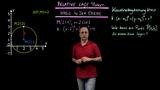 Gegenseitige Lage Punkt-Kreis in der Ebene